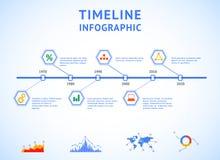 Zeitachse Infographic mit Diagrammen und Text Lizenzfreies Stockbild