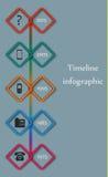 Zeitachse Infographic - Telefon-Entwicklung Vektor Lizenzfreies Stockbild
