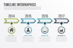 Zeitachse Infographics Lizenzfreie Stockfotos