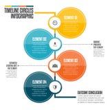 Zeitachse kreist Infographic ein lizenzfreie abbildung