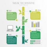 Zeitachsebaum infographics Schablone, eco Naturdesign, Lizenzfreie Stockfotografie