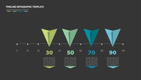 Zeitachsepfeilschablone Horizontale Linie Stockbild