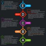 Zeitachseschablone infographics Vertikaler Fortschritt lizenzfreie abbildung