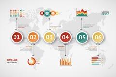 Zeitachsevektor infographic Karte der Welt Lizenzfreie Stockfotos