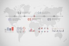 Zeitachsevektor infographic Karte der Welt Lizenzfreie Stockfotografie