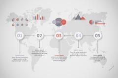 Zeitachsevektor infographic Karte der Welt Stockbilder