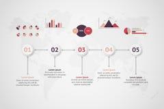 Zeitachsevektor infographic Karte der Welt Lizenzfreies Stockfoto