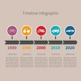 Zeitachsevektor infographic mit Transportikonen und -text im Retrostil Stockfotos