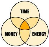 Zeitgeldenergie stock abbildung