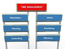 Zeitmanagement lizenzfreie abbildung