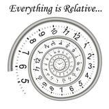 Zeitspirale - alles ist relativ Stockbild