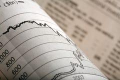 Zeitungs-Finanzseiten Stockfotografie