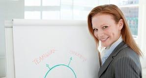 Zekere manager die een presentatie geeft royalty-vrije stock afbeelding