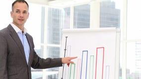 Zekere zakenman die een presentatie doen stock videobeelden