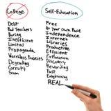 Zelf-onderwijs Stock Fotografie