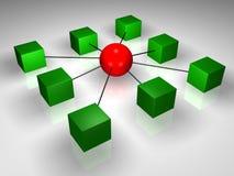 ZELFS NETWERK Stock Afbeelding