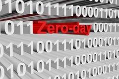 Zero день Стоковое Изображение