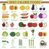 Zero еда калории Стоковые Изображения