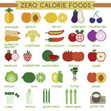 Zero calorie foods Stock Images