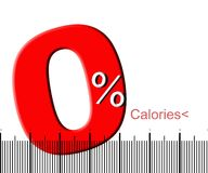 Zero calories. A big red zero with scale, shows calories count of food product Royalty Free Stock Images