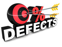Zero defect. Zero percent defect target achieved, on white background, concept of six sigma or better process Royalty Free Stock Photos