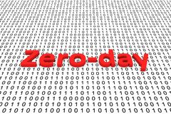 Zero dzień Zdjęcie Stock