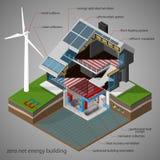 Zero netto energii budynek royalty ilustracja