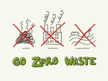 Zero waste banner with lettering and doodle illustrations. Zero waste banner doodle vector lettering. Nature friendly concept based on redusing garbage royalty free illustration