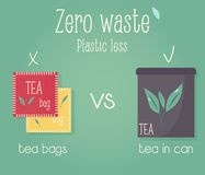 Zero waste concept poster. Eco education. Zero waste concept poster. Individually wrapped tea bag vs tea in your can stock illustration