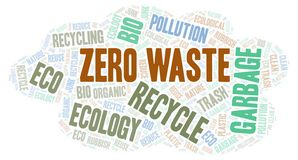 Zero Waste word cloud. Wordcloud made with text only stock illustration