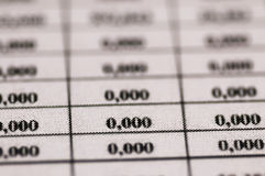 Zeros printed on paper. Income table with one zeros stock images