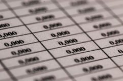 Zeros printed on paper. Income table with one zeros royalty free stock photo