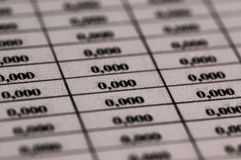 Zeros printed on paper. Income table with one zeros royalty free stock photos
