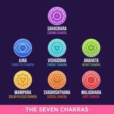 Zeven Chakras en hun betekenissen royalty-vrije illustratie