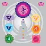 Zeven chakras voor yoga Stock Afbeelding