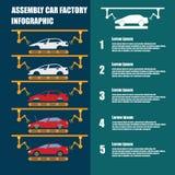 Zgromadzenie infographic, linia montażowa i samochód fabryki proces produkcji samochodowy/ royalty ilustracja