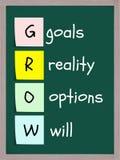 Ziel-Wirklichkeits-Optionen werden Stockfoto