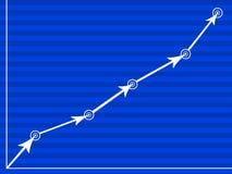 Zieldiagramm Stockfotos