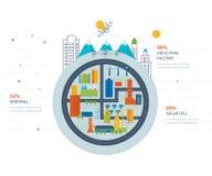 Zielona energia, ekologia, eco, miastowy krajobraz i przemysłowi fabryczni budynki, Fotografia Stock