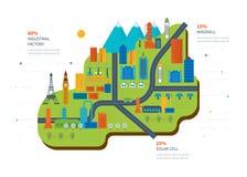 Zielona energia, ekologia, eco, miastowy krajobraz i przemysłowi fabryczni budynki, Zdjęcie Stock