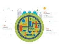 Zielona energia, ekologia, eco, miastowy krajobraz i przemysłowi fabryczni budynki, Obrazy Royalty Free