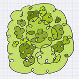 Zielona sztuka ilustracji