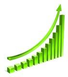 Zielony prętowy wzrastający wykres Zdjęcie Stock
