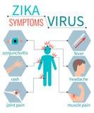 Zika infografic病毒的症状 库存图片