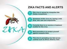 Zika Virus alert. Mosquito bite. Prevention and symptoms. Infographic Stock Image