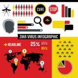 Zika Virus Infographic Illustration Stock Photos
