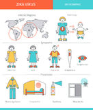 Zika virus infographic Stock Photography