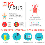 Zika virus infographics Stock Photography