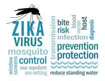 Zika Virus Mosquito, Word cloud Stock Photo