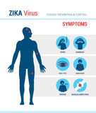 Zika virus symptoms. Infographics with stick figures and text Royalty Free Stock Photo